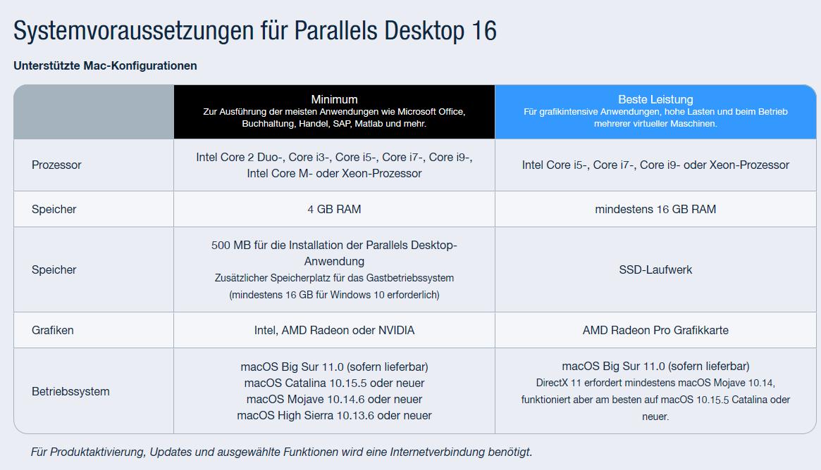 Parallels_16_Systemvoraussetzungen-1